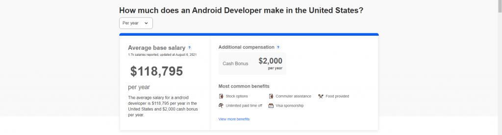 Android Development, Greensoft dhaka
